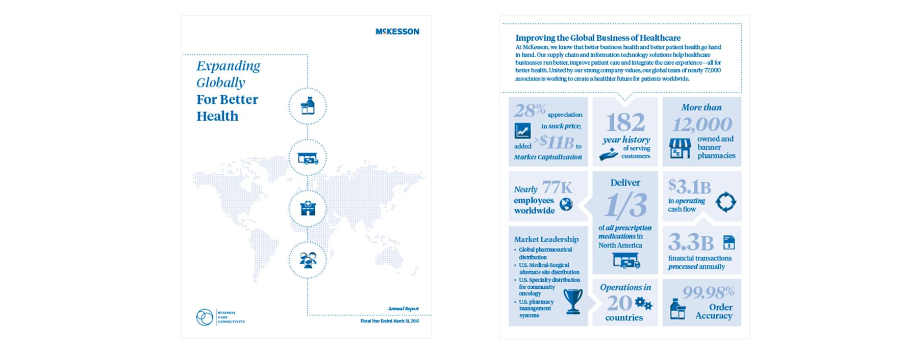 2015 Annual Report & Proxy