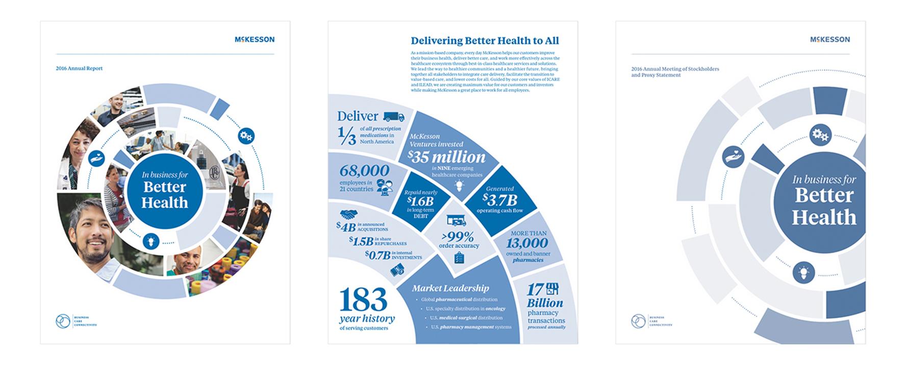 2016 Annual Report Spread